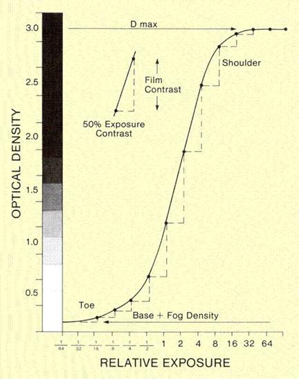 Metering_characteristic_curve.jpg