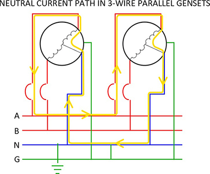 Paralleling_Copy_Circulating_Cross_Curre