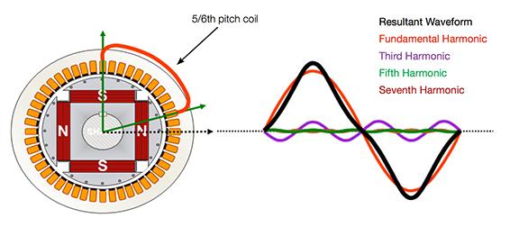 Pitch_56_wharmonics.jpg