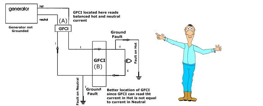 3 Wire Gfci Wiring Schematic. Gfci Wiring Diagram For Dummies, Gfci ...