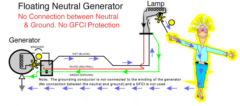 Local 481 GFCI Workshop Curriculum on kitchen electrical wiring diagram, heater schematic diagram, ac schematic diagram, ge schematic diagram, fuse schematic diagram, led schematic diagram, switch schematic diagram, ballast schematic diagram, plug schematic diagram, timer schematic diagram, ups schematic diagram, circuit schematic diagram, power supply schematic diagram, cable schematic diagram, electrical wiring schematic diagram, outlets in series wiring diagram, combination switch outlet wiring diagram, motor schematic diagram, transformer schematic diagram, gfci switch,