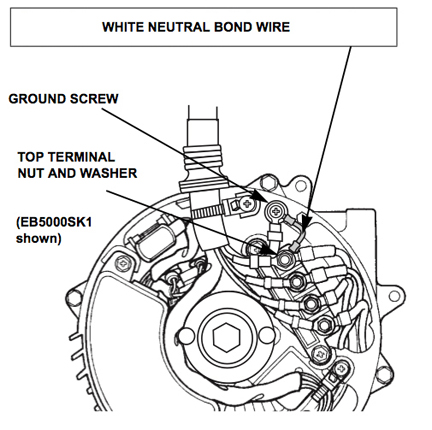 Wiring Of A Gasoline Generator on jump starter wiring diagram