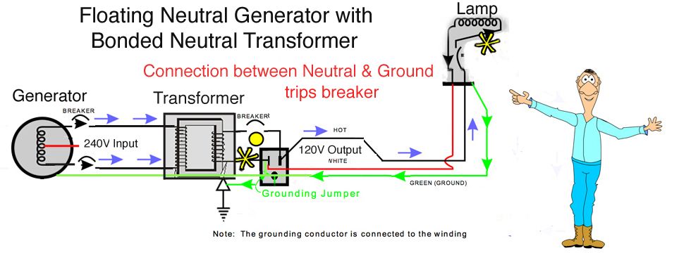 secondary current transformer wiring diagram with Index on A Revolution In Current Transformer Testing further Purpose Of Shielded Isolation Transformer further Three Phase Electrical Wiring in addition Current Transformers Wire Sizing in addition Diy Lab Power Supply.