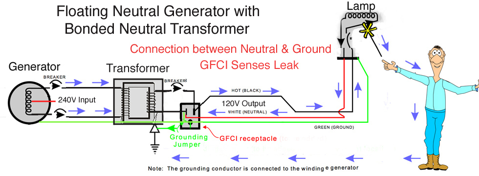 Led Talks - Paralleling Two Generators