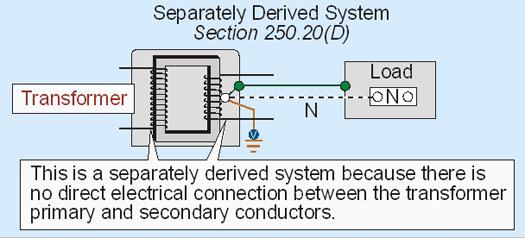 Sb Gf Transformer Grd on Grounding Separately Derived System Generator