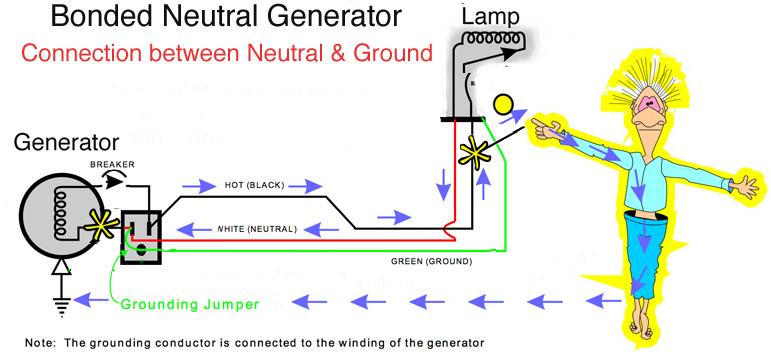 nec wiring diagram 220 wiring diagram schematic