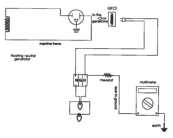 internal schematic of gfci breaker gfci installation