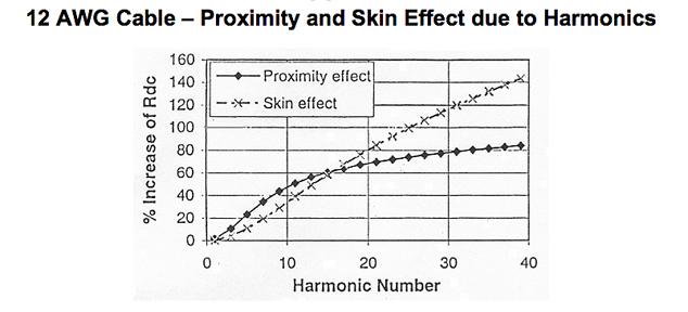 Skin_Effect_12Awg.jpg