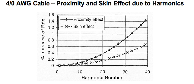 Skin_Effect_4Ought.jpg