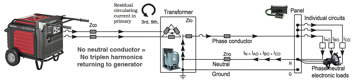 Trans_Gen_Isolation_Single_Gen hd plug & play gen set operator's manual 30 amp generator plug wiring diagram at gsmx.co